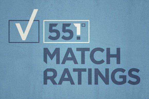 match ratings