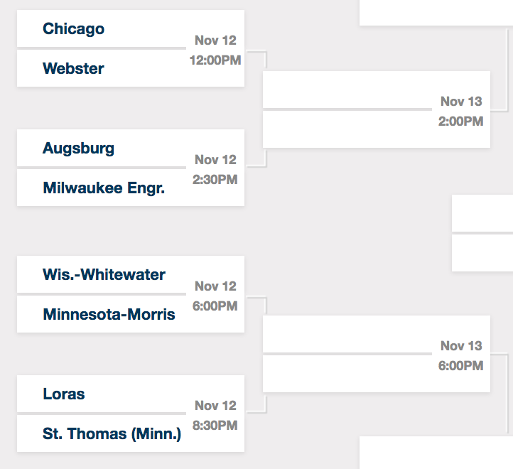 Minnesota and Wisconsin teams feature prominently in the NCAA DIII women's soccer bracket.